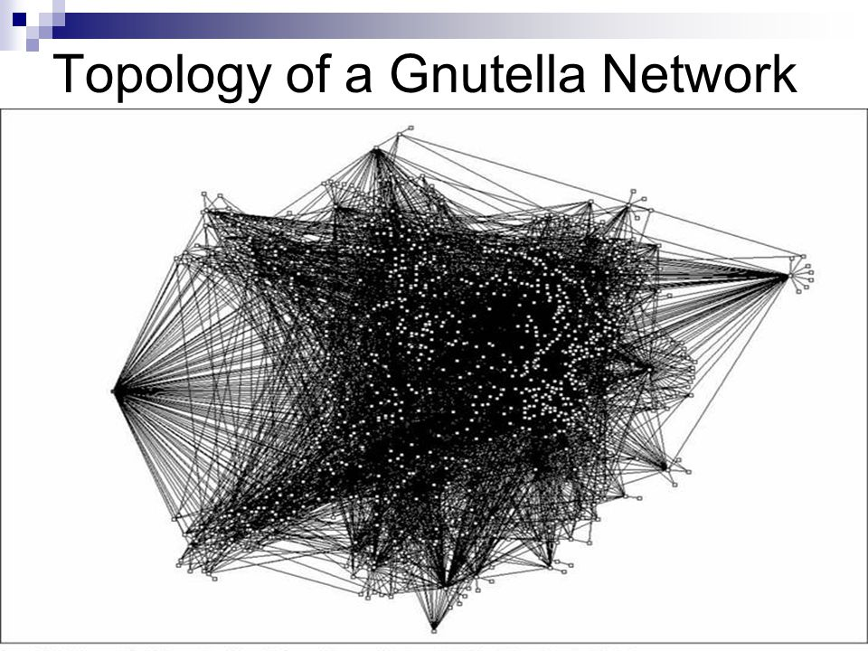 19/30 Topology of a Gnutella Network