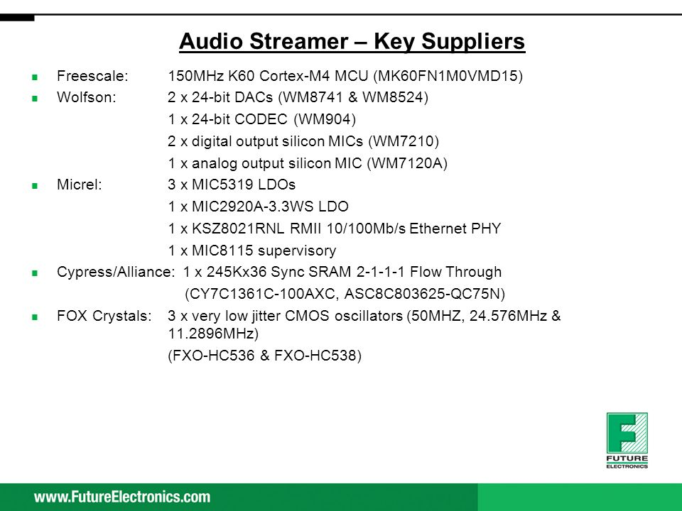 Audio Streamer – Key Suppliers Freescale: 150MHz K60 Cortex-M4 MCU (MK60FN1M0VMD15) Wolfson: 2 x 24-bit DACs (WM8741 & WM8524) 1 x 24-bit CODEC (WM904