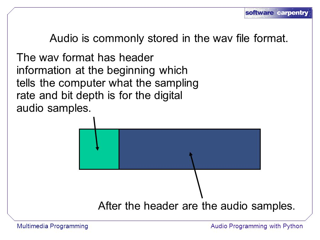Multimedia ProgrammingAudio Programming with Python Audio is commonly stored in the wav file format.