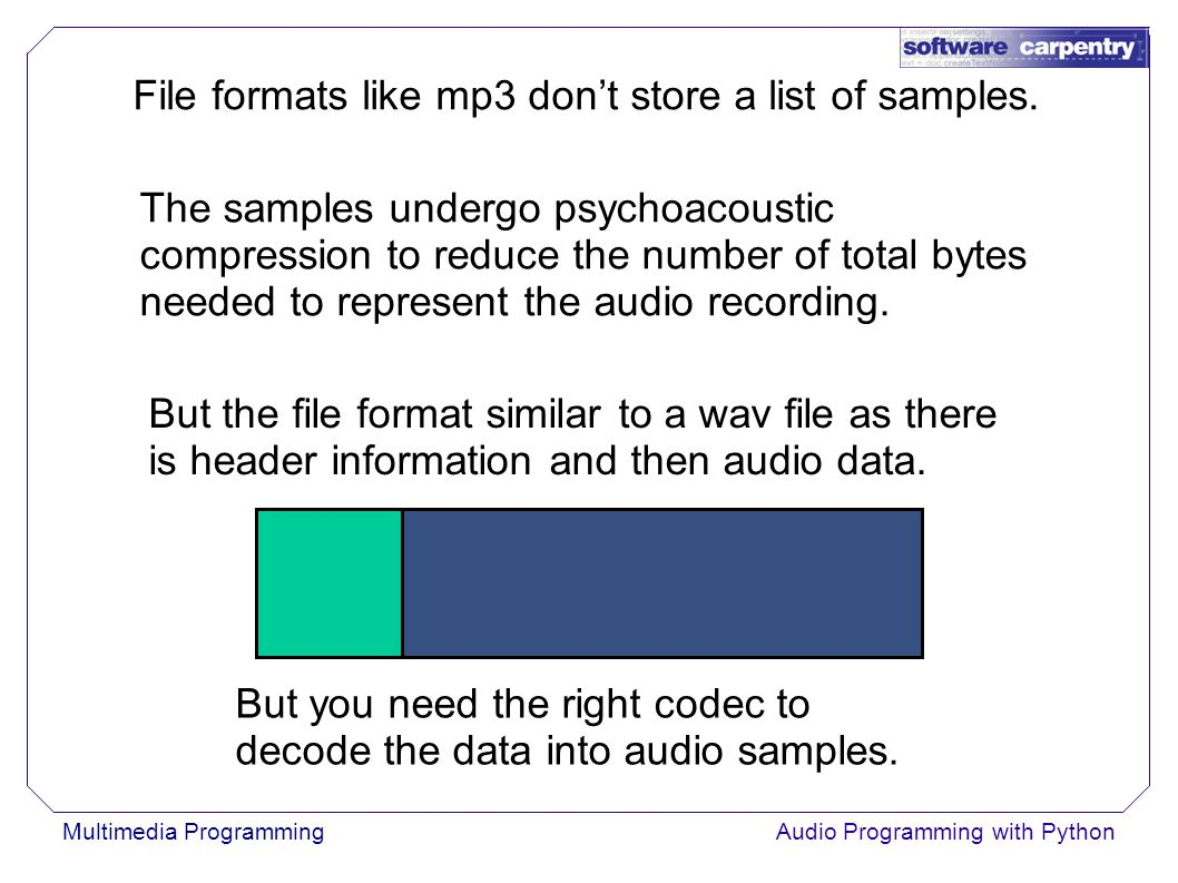 Multimedia ProgrammingAudio Programming with Python File formats like mp3 don't store a list of samples.