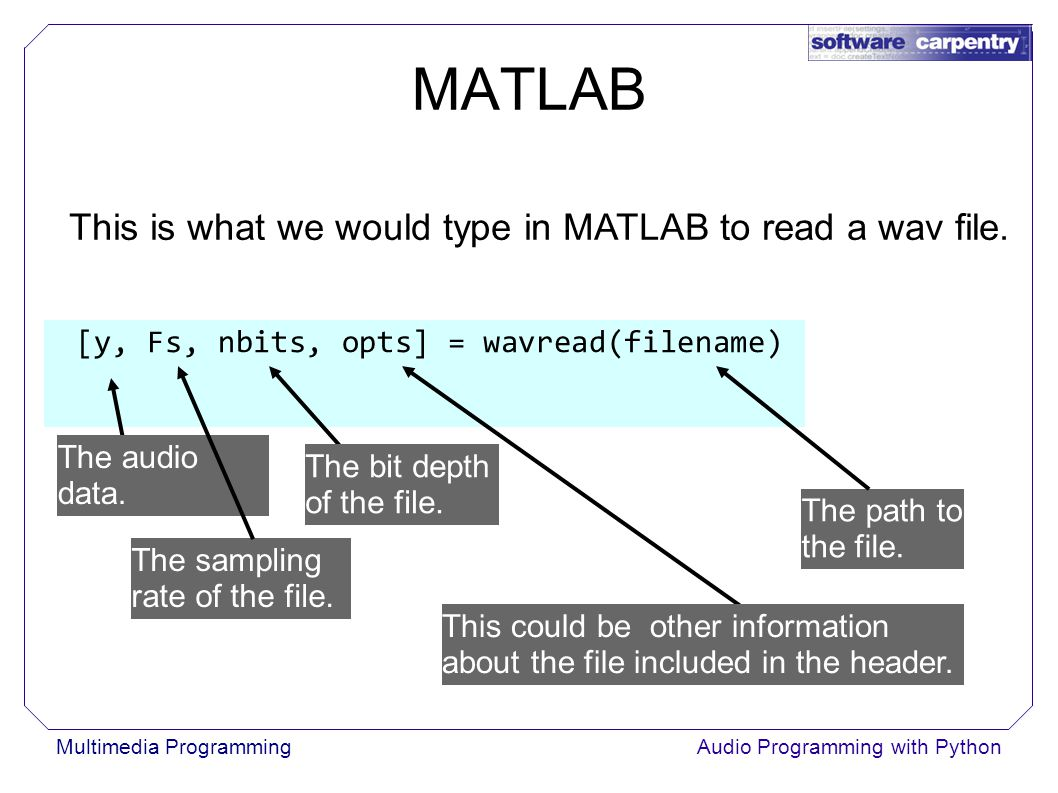 Multimedia ProgrammingAudio Programming with Python MATLAB [y, Fs, nbits, opts] = wavread(filename) This is what we would type in MATLAB to read a wav file.