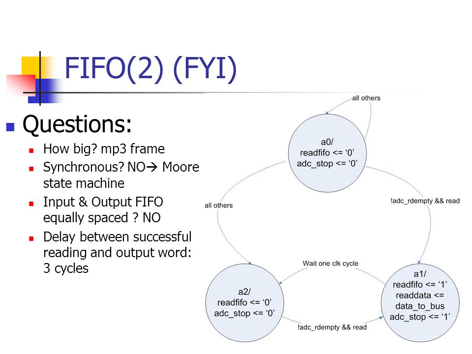 FIFO(2) (FYI) Questions: How big. mp3 frame Synchronous.