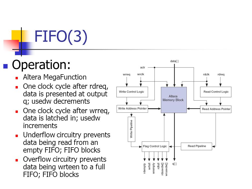 FIFO(3) Operation: Altera MegaFunction One clock cycle after rdreq, data is presented at output q; usedw decrements One clock cycle after wrreq, data is latched in; usedw increments Underflow circuitry prevents data being read from an empty FIFO; FIFO blocks Overflow circuitry prevents data being wrteen to a full FIFO; FIFO blocks