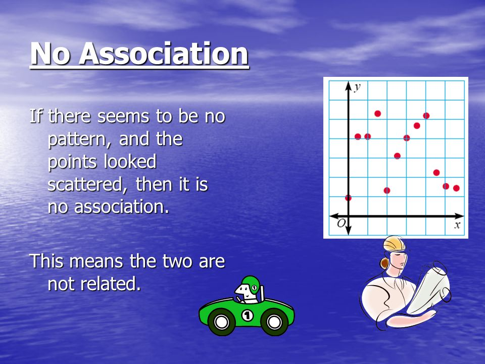 No Association If there seems to be no pattern, and the points looked scattered, then it is no association.