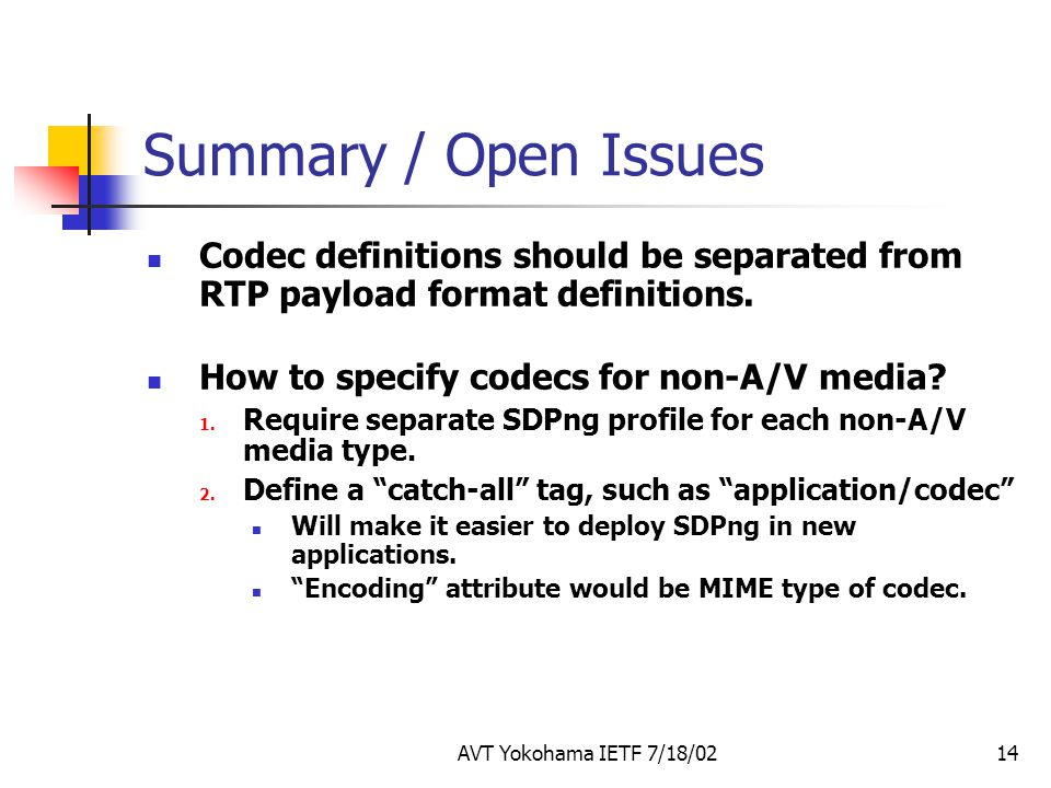 AVT Yokohama IETF 7/18/0214 Summary / Open Issues Codec definitions should be separated from RTP payload format definitions.