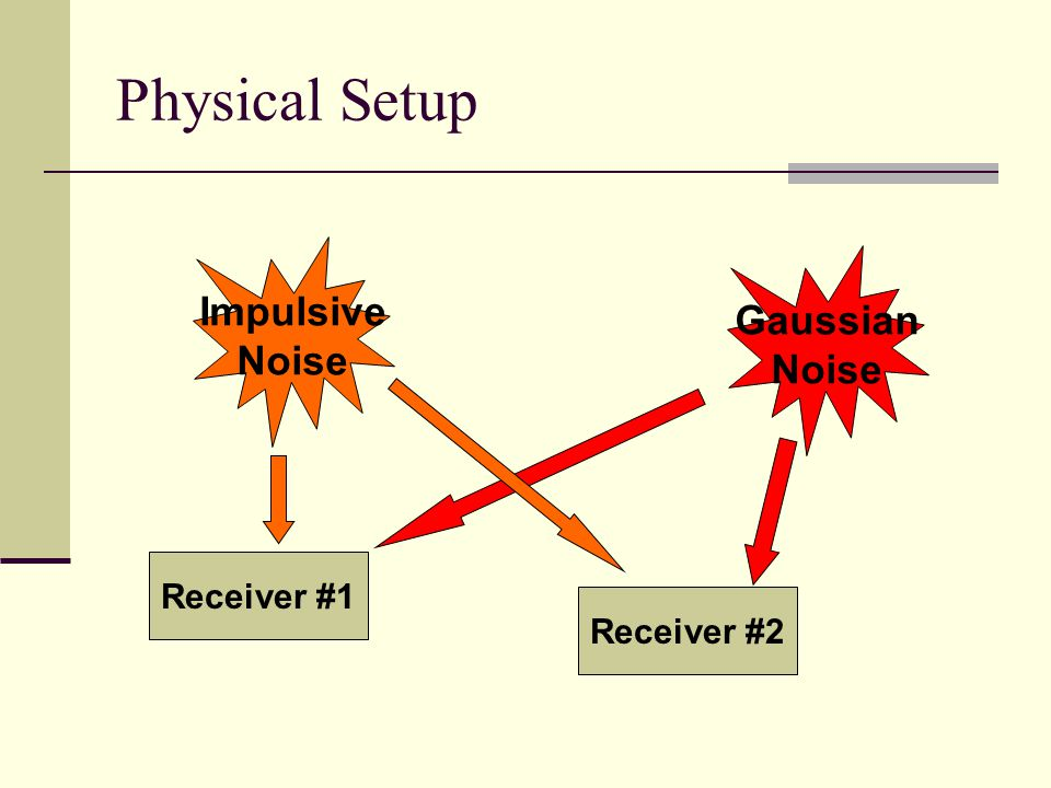Physical Setup Receiver #1 Receiver #2 Impulsive Noise Gaussian Noise