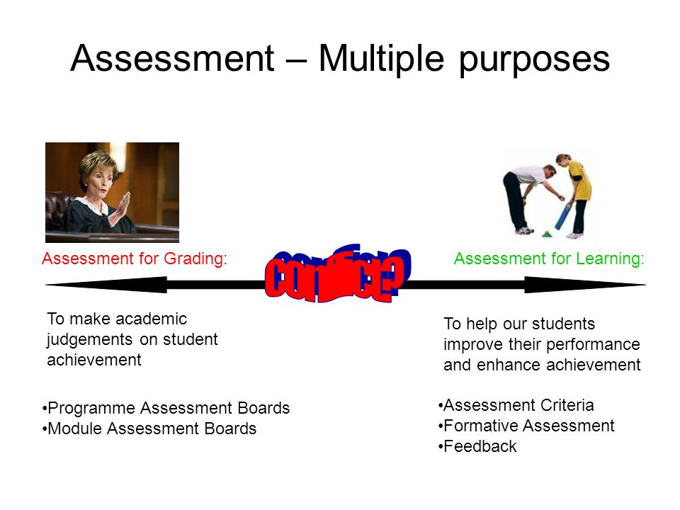 Assessment – Multiple purposes To make academic judgements on student achievement To help our students improve their performance and enhance achievement Assessment for Grading:Assessment for Learning: Programme Assessment Boards Module Assessment Boards Assessment Criteria Formative Assessment Feedback