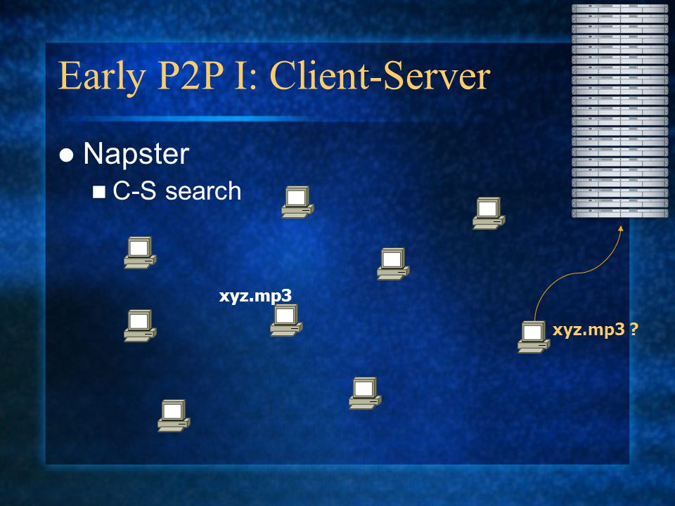 Early P2P I: Client-Server Napster C-S search xyz.mp3 ? xyz.mp3