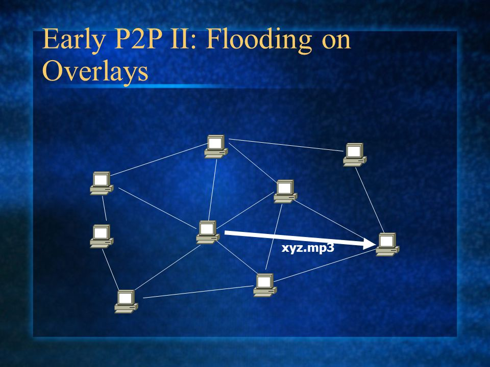 Early P2P II: Flooding on Overlays xyz.mp3