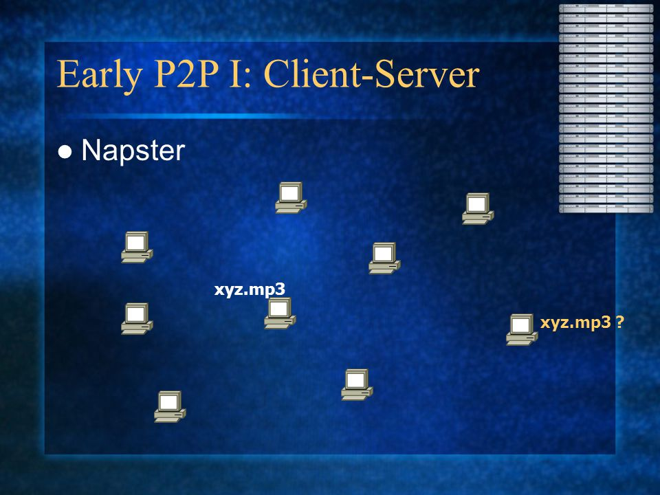 Early P2P I: Client-Server Napster xyz.mp3 ? xyz.mp3