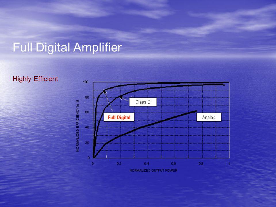 Full Digital Amplifier Highly Efficient