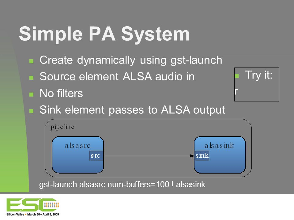 Simple PA System Create dynamically using gst-launch Source element ALSA audio in No filters Sink element passes to ALSA output gst-launch alsasrc num-buffers=100 .