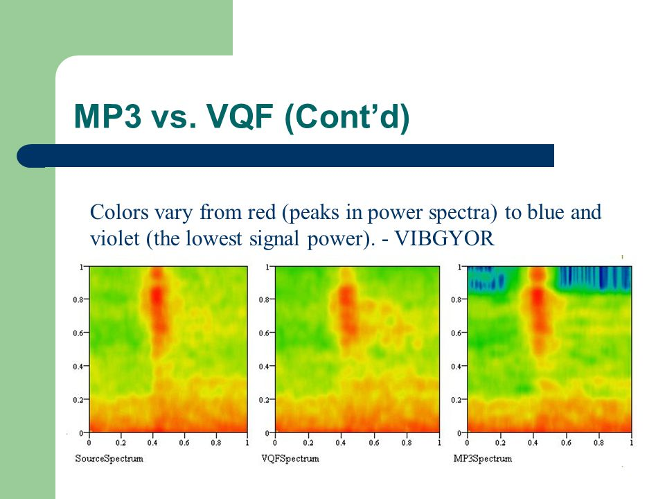 MP3 vs. VQF (Cont'd) Colors vary from red (peaks in power spectra) to blue and violet (the lowest signal power). - VIBGYOR
