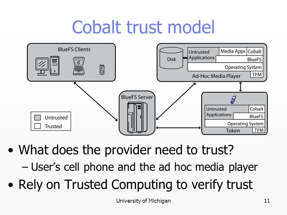 University of Michigan11 Cobalt trust model What does the provider need to trust.
