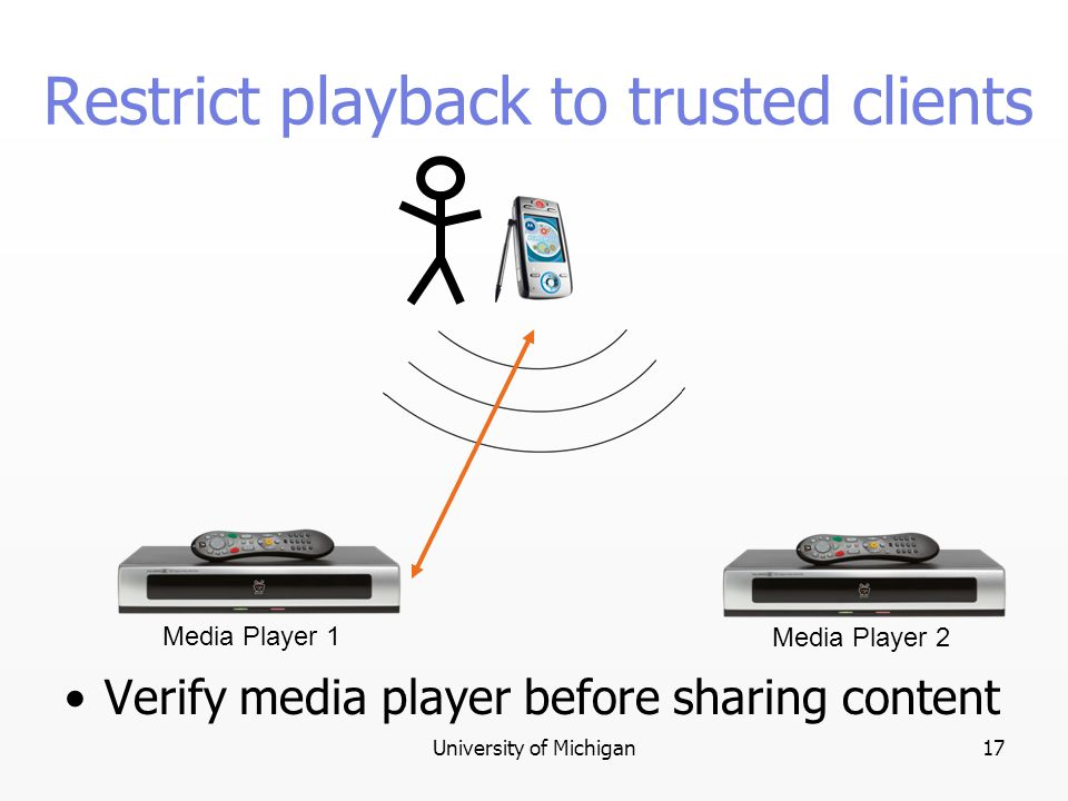 University of Michigan17 Restrict playback to trusted clients Verify media player before sharing content Media Player 2 Media Player 1