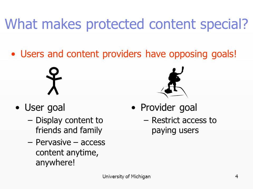 4 What makes protected content special.