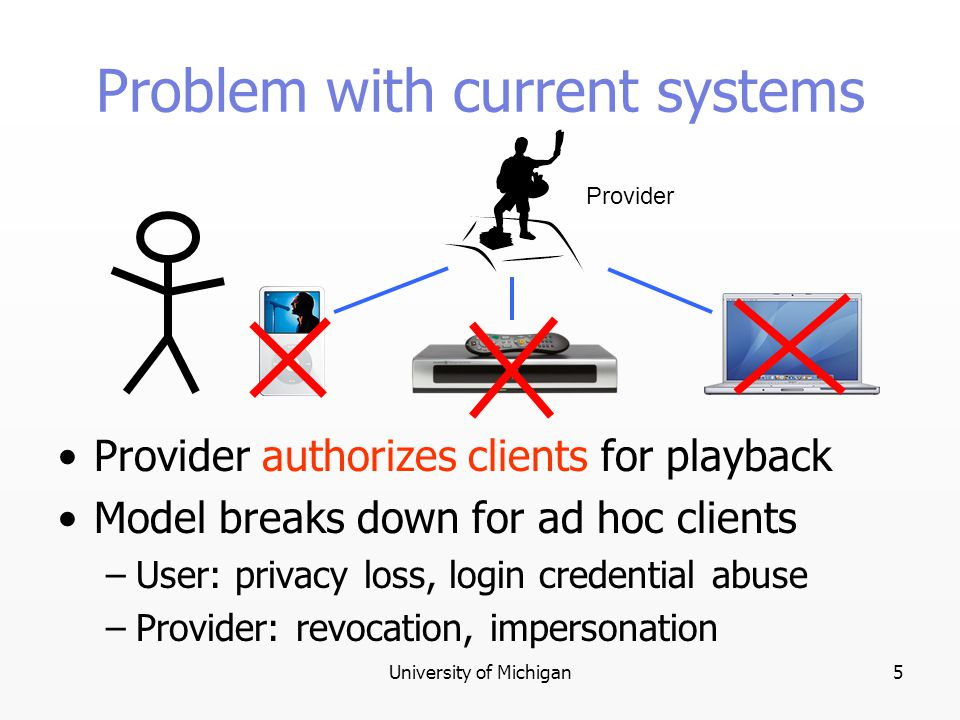 University of Michigan26 Conclusion Cobalt: authorize people not clients –Better usability –Improved privacy –Improved content protection Reasonable overhead Enables new applications Questions?