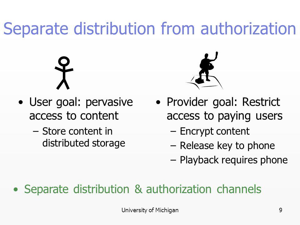 University of Michigan20 Outline Motivation Background Implementation Evaluation Conclusion