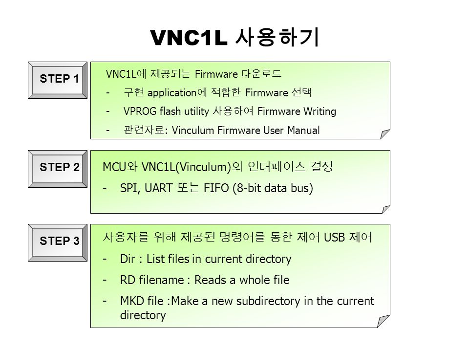 VNC1L 사용하기 VNC1L 에 제공되는 Firmware 다운로드 - 구현 application 에 적합한 Firmware 선택 -VPROG flash utility 사용하여 Firmware Writing - 관련자료 : Vinculum Firmware User Manual MCU 와 VNC1L(Vinculum) 의 인터페이스 결정 -SPI, UART 또는 FIFO (8-bit data bus) 사용자를 위해 제공된 명령어를 통한 제어 USB 제어 -Dir : List files in current directory -RD filename : Reads a whole file -MKD file :Make a new subdirectory in the current directory STEP 1 STEP 2 STEP 3