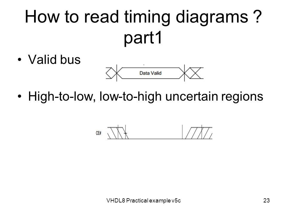 VHDL8 Practical example v5c23 How to read timing diagrams ? part1 Valid bus High-to-low, low-to-high uncertain regions