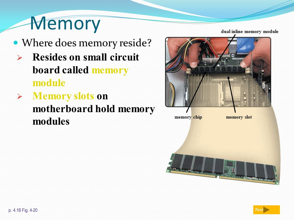Memory Where does memory reside. p. 4.18 Fig.