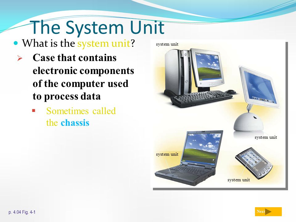 The System Unit What is the system unit. p. 4.04 Fig.