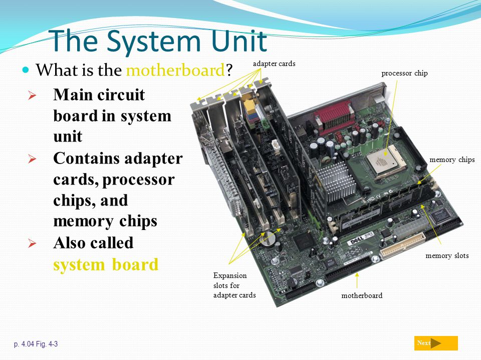 The System Unit What is the motherboard. p. 4.04 Fig.