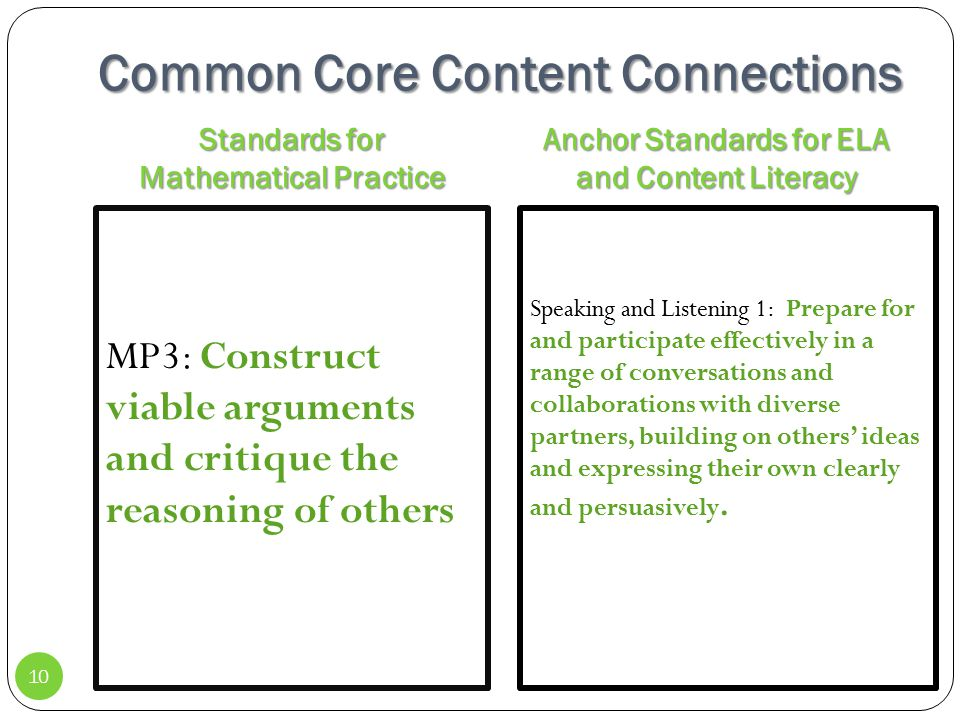 Common Core Content Connections Standards for Mathematical Practice Anchor Standards for ELA and Content Literacy MP3: Construct viable arguments and