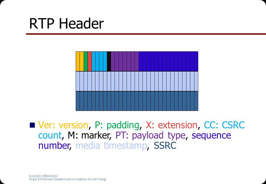 RTP Header NUS.SOC.CS5248-2010 Roger Zimmermann (based in part on slides by Ooi Wei Tsang) Ver: version, P: padding, X: extension, CC: CSRC count, M: