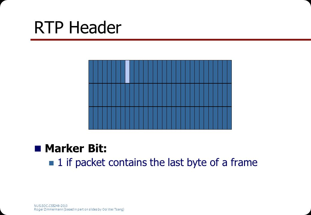 NUS.SOC.CS5248-2010 Roger Zimmermann (based in part on slides by Ooi Wei Tsang) RTP Header Marker Bit: 1 if packet contains the last byte of a frame