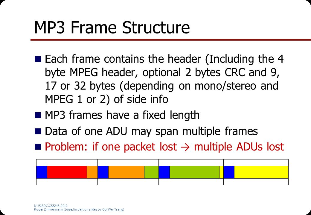 MP3 Frame Structure Each frame contains the header (Including the 4 byte MPEG header, optional 2 bytes CRC and 9, 17 or 32 bytes (depending on mono/st