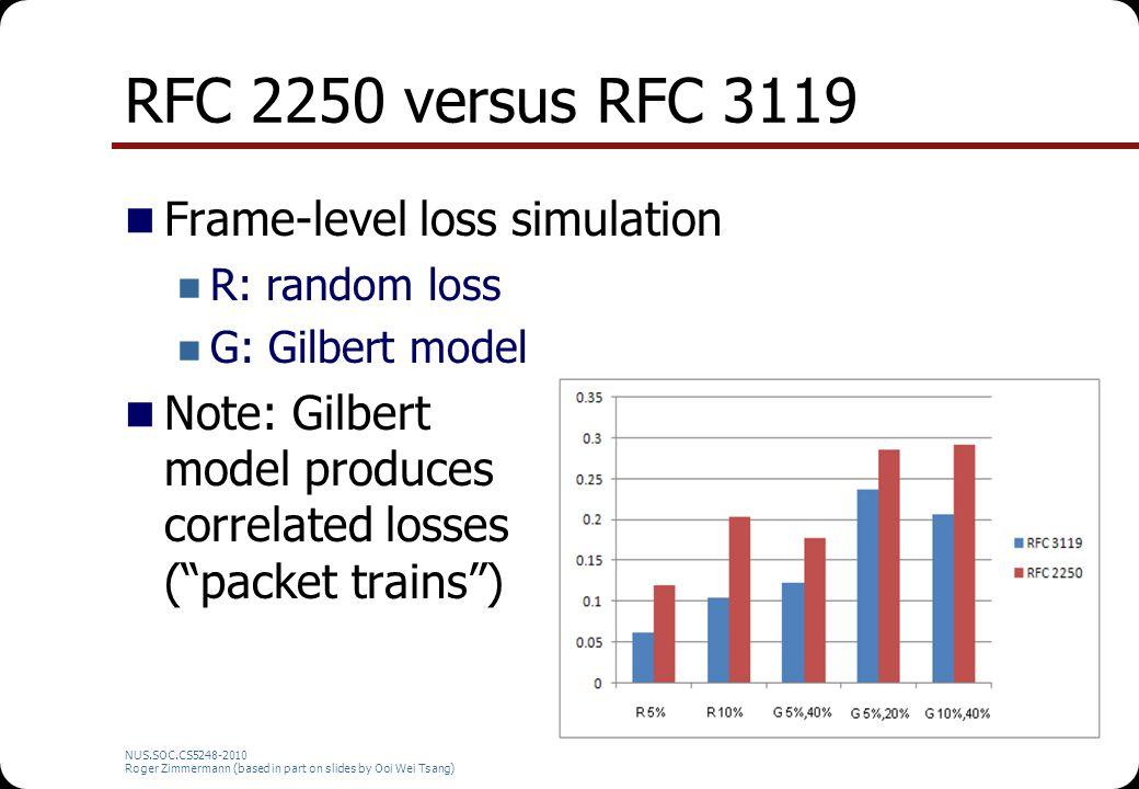 "RFC 2250 versus RFC 3119 Frame-level loss simulation R: random loss G: Gilbert model Note: Gilbert model produces correlated losses (""packet trains"")"
