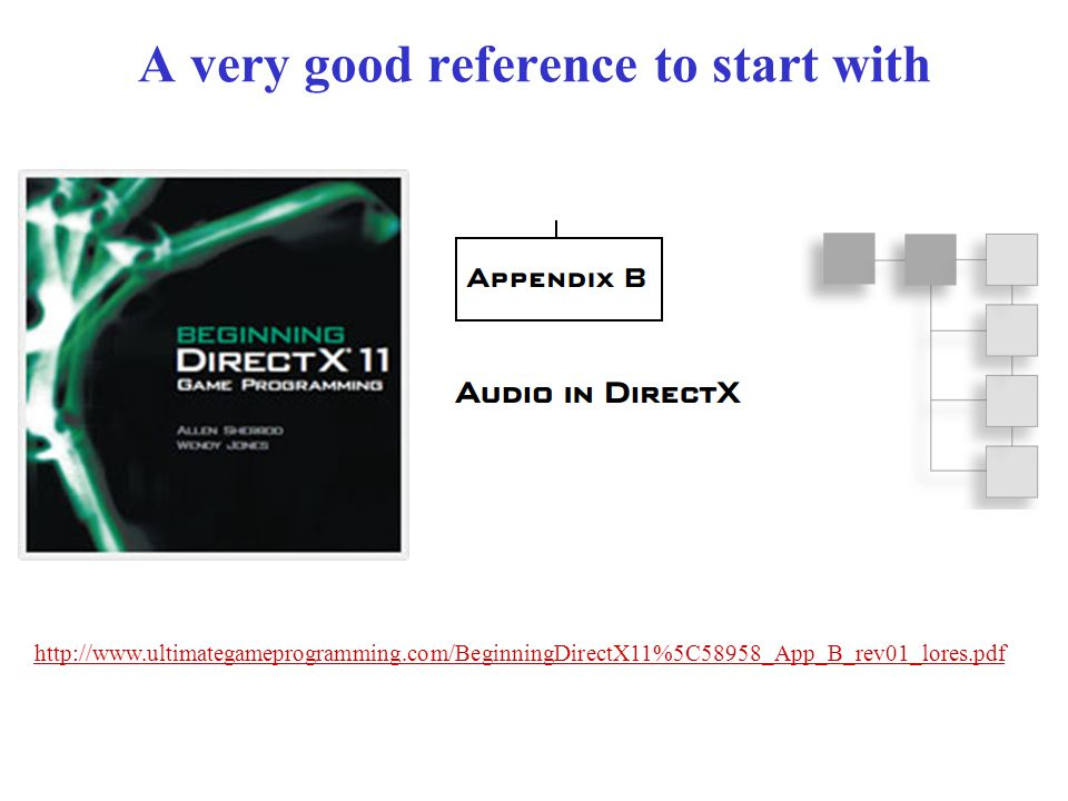 A very good reference to start with http://www.ultimategameprogramming.com/BeginningDirectX11%5C58958_App_B_rev01_lores.pdf