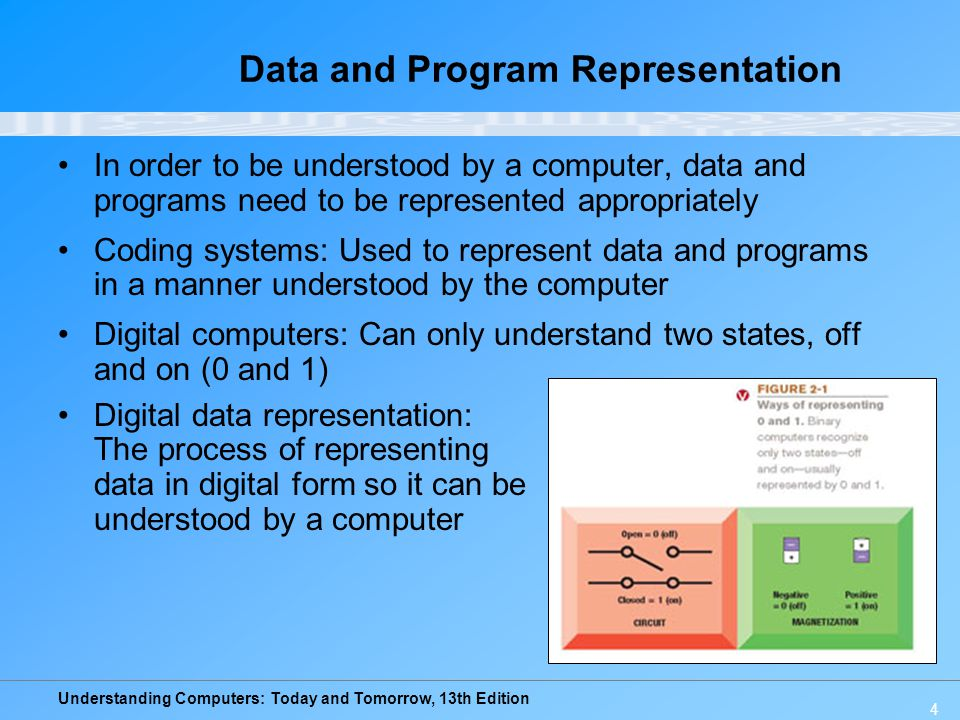 Understanding Computers: Today and Tomorrow, 13th Edition 25 Memory
