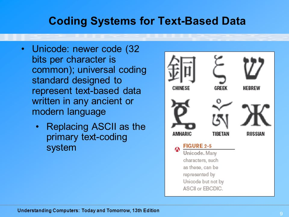 Understanding Computers: Today and Tomorrow, 13th Edition 10 Coding Systems for Other Types of Data Graphics (still images such as photos or drawings) –Bitmapped images: A variety of bit depths are possible (4, 8, 24 bits) More bits = more colors