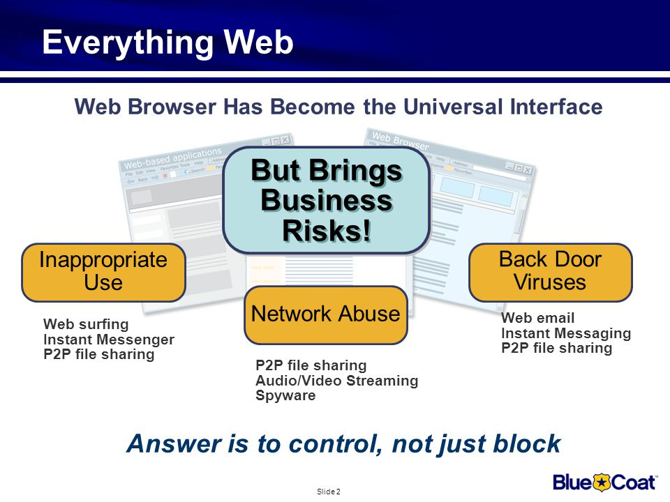 Slide 2 Everything Web Web Browser Has Become the Universal Interface Answer is to control, not just block But Brings Business Risks.