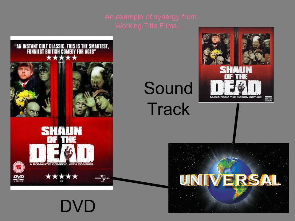 An example of synergy from Working Title Films…. DVD Sound Track