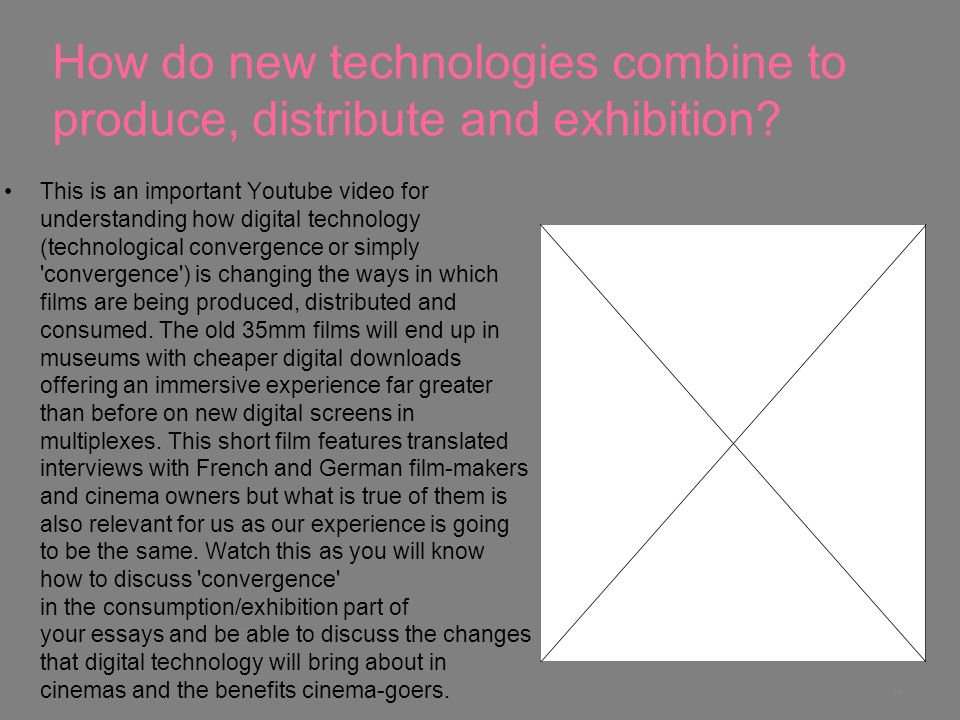 How do new technologies combine to produce, distribute and exhibition.