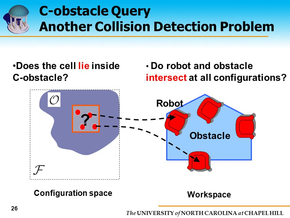 The UNIVERSITY of NORTH CAROLINA at CHAPEL HILL 26 C-obstacle Query Another Collision Detection Problem Does the cell lie inside C-obstacle? Do robot