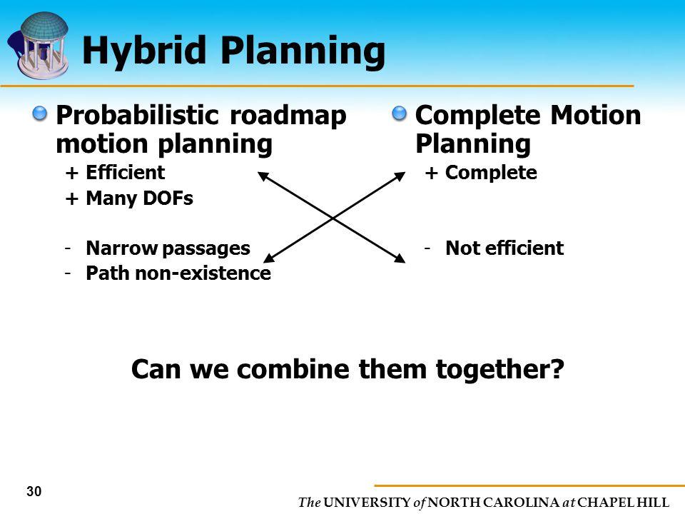 The UNIVERSITY of NORTH CAROLINA at CHAPEL HILL 30 Hybrid Planning Probabilistic roadmap motion planning + Efficient + Many DOFs -Narrow passages -Pat