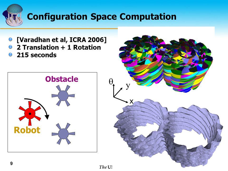 The UNIVERSITY of NORTH CAROLINA at CHAPEL HILL 9 Configuration Space Computation [Varadhan et al, ICRA 2006] 2 Translation + 1 Rotation 215 seconds O