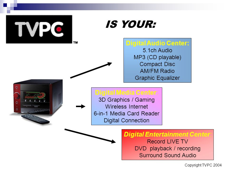 Copyright TVPC 2004 IS YOUR: Digital Audio Center: 5.1ch Audio MP3 (CD playable) Compact Disc AM/FM Radio Graphic Equalizer Digital Media Center : 3D