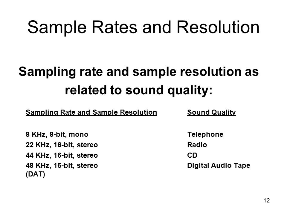 12 Sample Rates and Resolution Sampling rate and sample resolution as related to sound quality: Sampling Rate and Sample ResolutionSound Quality 8 KHz, 8-bit, monoTelephone 22 KHz, 16-bit, stereoRadio 44 KHz, 16-bit, stereoCD 48 KHz, 16-bit, stereoDigital Audio Tape (DAT)