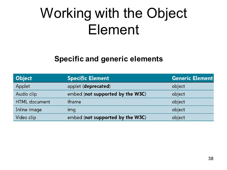 38 Working with the Object Element Specific and generic elements