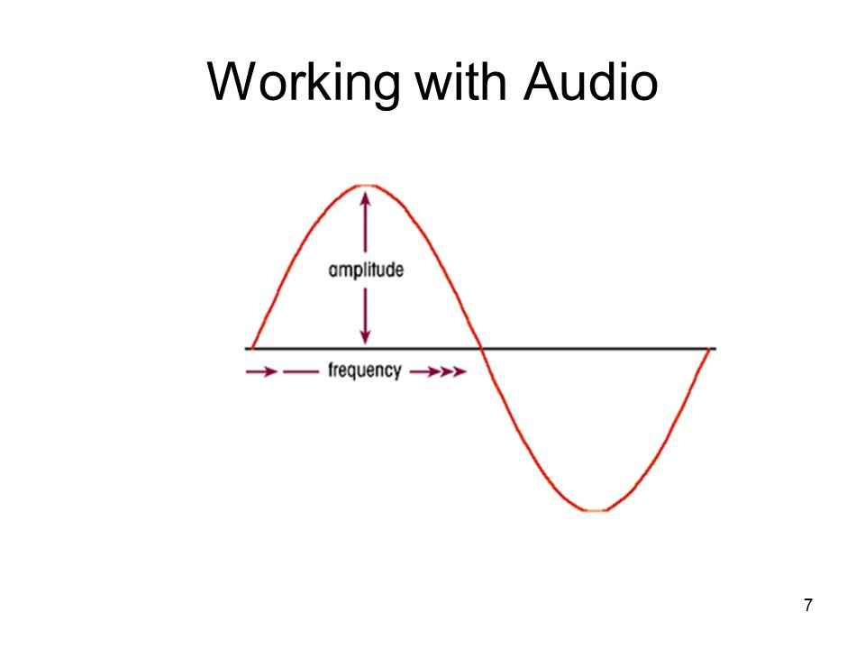 7 Working with Audio