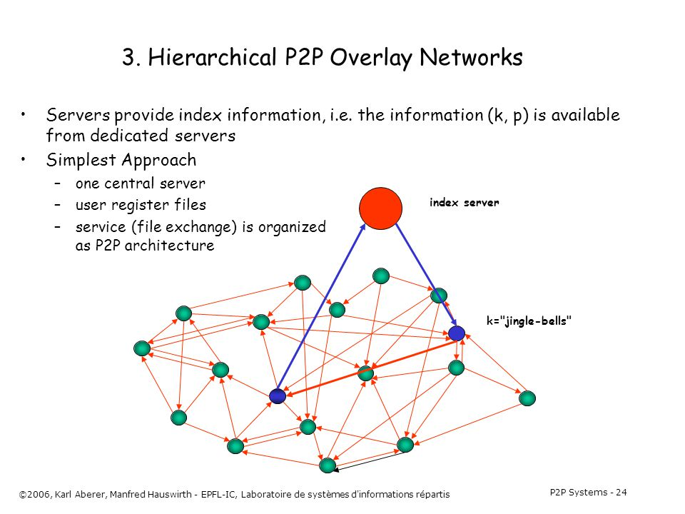 P2P Systems - 24 ©2006, Karl Aberer, Manfred Hauswirth - EPFL-IC, Laboratoire de systèmes d'informations répartis 3. Hierarchical P2P Overlay Networks