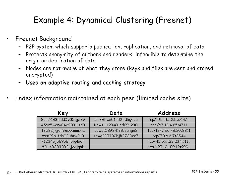 P2P Systems - 55 ©2006, Karl Aberer, Manfred Hauswirth - EPFL-IC, Laboratoire de systèmes d informations répartis Example 4: Dynamical Clustering (Freenet) Freenet Background –P2P system which supports publication, replication, and retrieval of data –Protects anonymity of authors and readers: infeasible to determine the origin or destination of data –Nodes are not aware of what they store (keys and files are sent and stored encrypted) –Uses an adaptive routing and caching strategy Index information maintained at each peer (limited cache size)