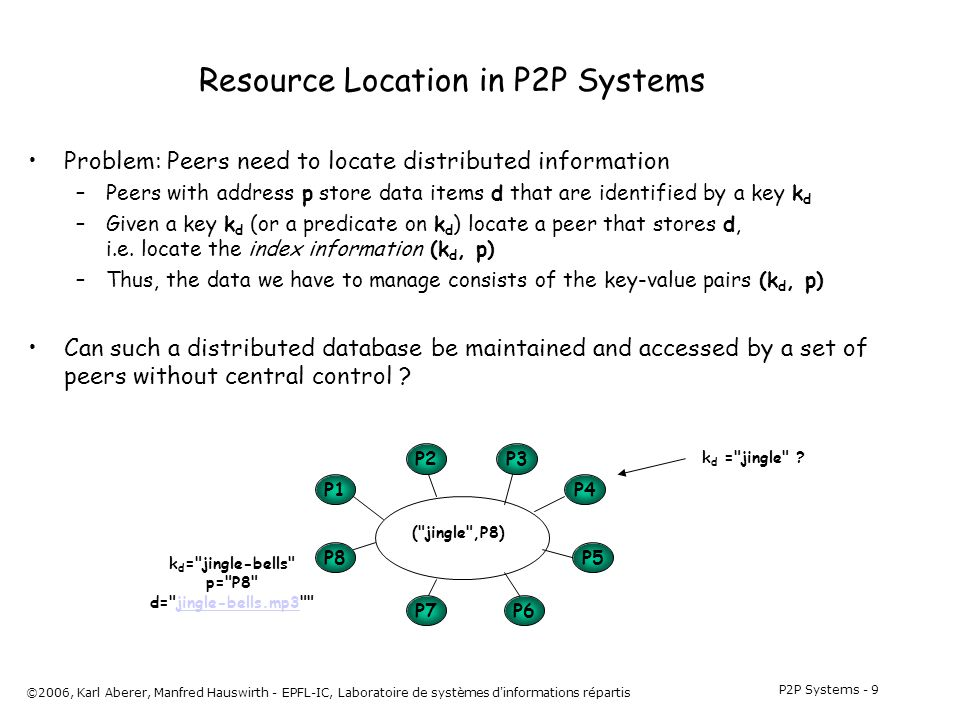 P2P Systems - 9 ©2006, Karl Aberer, Manfred Hauswirth - EPFL-IC, Laboratoire de systèmes d informations répartis Resource Location in P2P Systems Problem: Peers need to locate distributed information –Peers with address p store data items d that are identified by a key k d –Given a key k d (or a predicate on k d ) locate a peer that stores d, i.e.