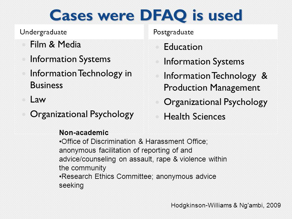 Cases were DFAQ is used UndergraduatePostgraduate Film & Media Information Systems Information Technology in Business Law Organizational Psychology Education Information Systems Information Technology & Production Management Organizational Psychology Health Sciences Non-academic Office of Discrimination & Harassment Office; anonymous facilitation of reporting of and advice/counseling on assault, rape & violence within the community Research Ethics Committee; anonymous advice seeking Hodgkinson-Williams & Ng ambi, 2009
