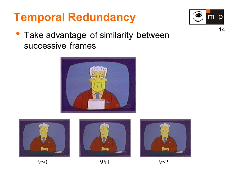 14 Temporal Redundancy Take advantage of similarity between successive frames 950951952